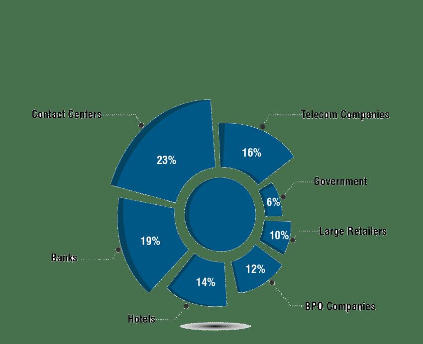 CCIP Graph Registrant Jobs