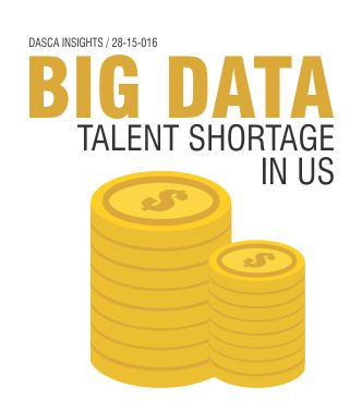 Big Data Talent Shortage In US