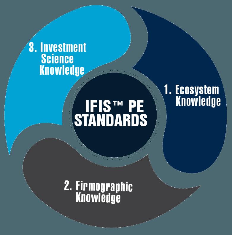 USPEC Standards