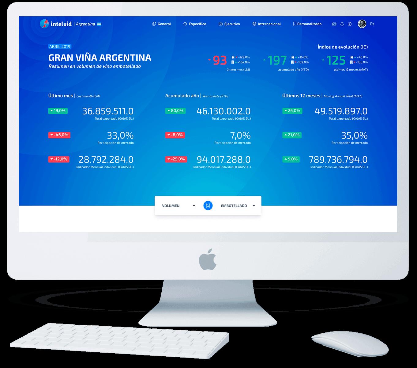 Dashboard Intelvid Argentina