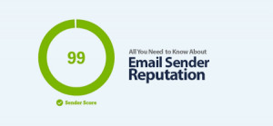 What is Email Sender Reputation – Explained