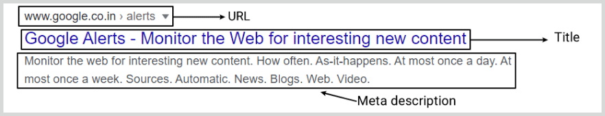 Search result on-page seo