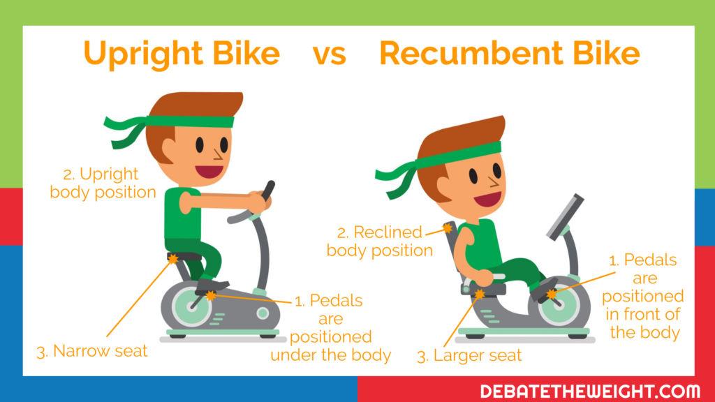 Recumbent Bike vs. Upright Bike