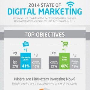 2014 Digital Marketing