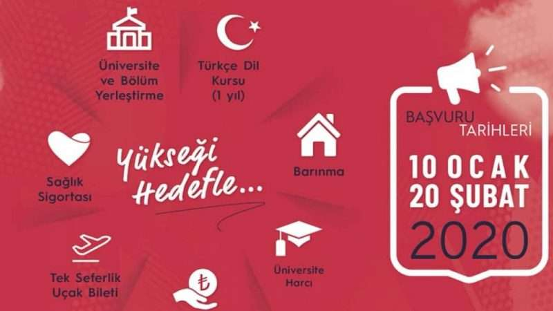 TÜRKIYE SCHOLARSHIPS – A COMPREHENSIVE AND UNIQUE SCHOLARSHIP PROGRAM