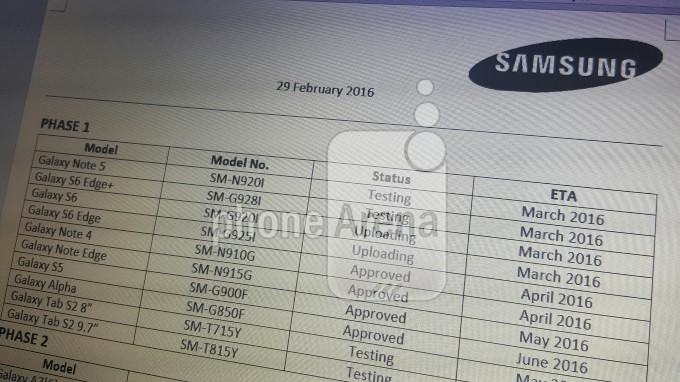 Samsung Galaxy Android Marshmallow Updates Roadmap