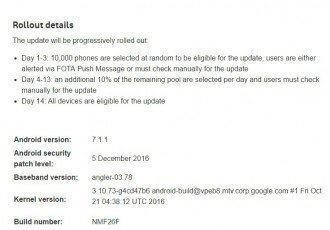 Nexus 6P: Android 7.1.1 kommt als Nikolaus-Update techboys.de • smarte News, auf den Punkt!