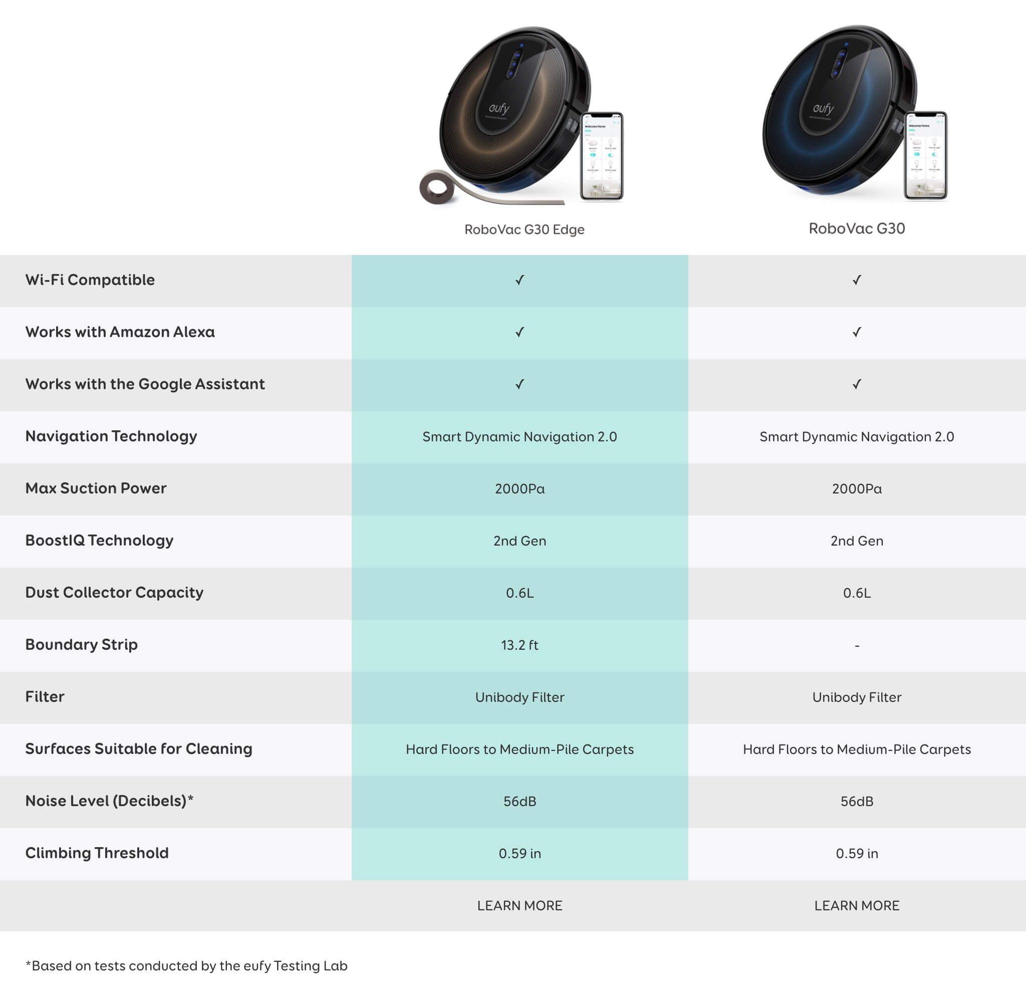 Neue eufy RoboVac G30 Serie von Saugrobotern startet auf dem deutschen Markt techboys.de • smarte News, auf den Punkt!