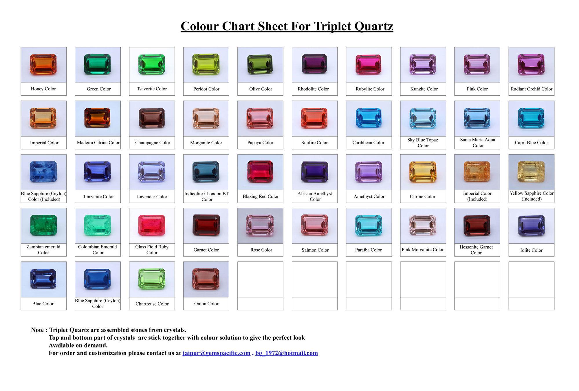 Doublet-Colour-Chart