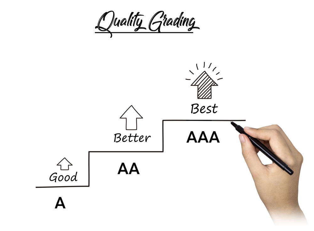 quality-grading