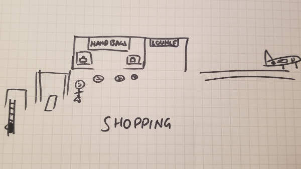 Drawing of passengers shopping