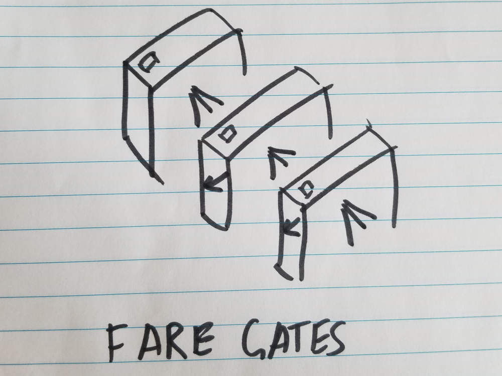 Drawing of fare gates