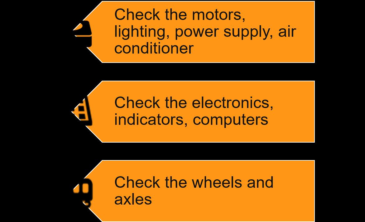Train maintenance checklist