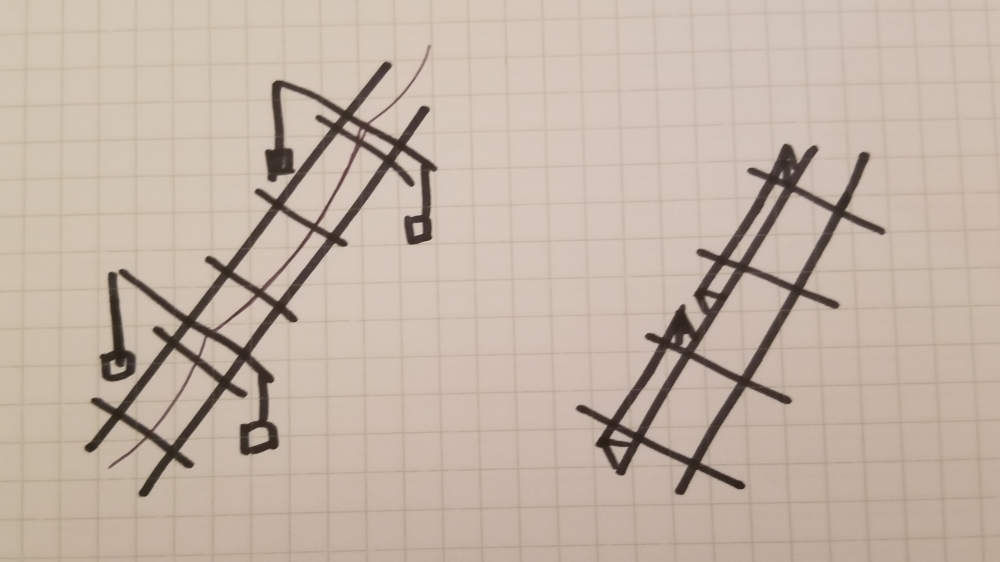 Drawing of a comparison between overhead wiring and third rail