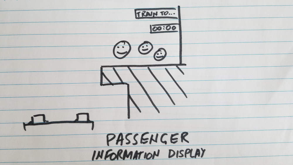 Drawing of passenger information