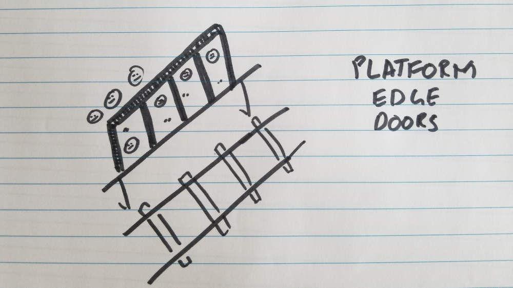Drawing of platform edge doors