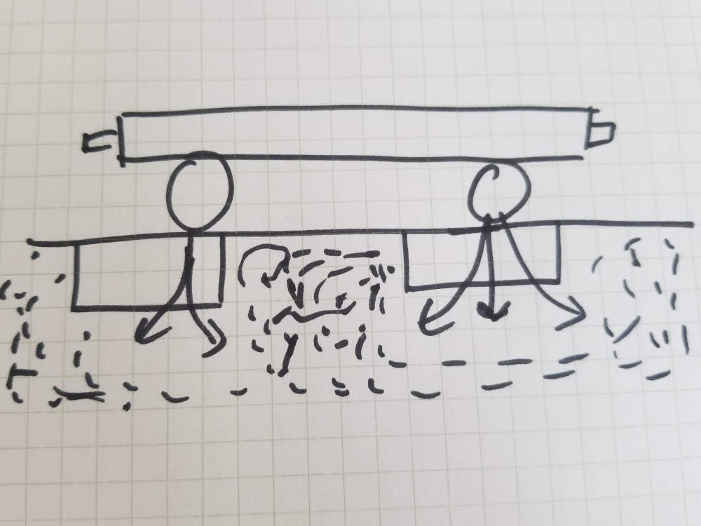 Drawing of ballast and sleepers sharing load of a train