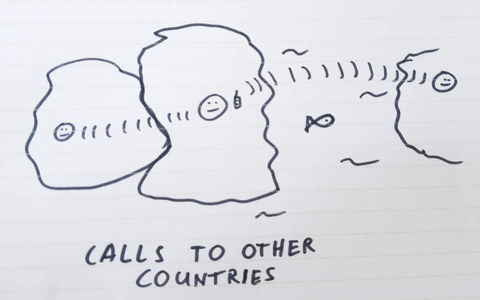 Drawing of international calls: Calling people in other countries