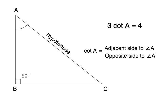 3-cot-A-find-1-minus-tan-square-question