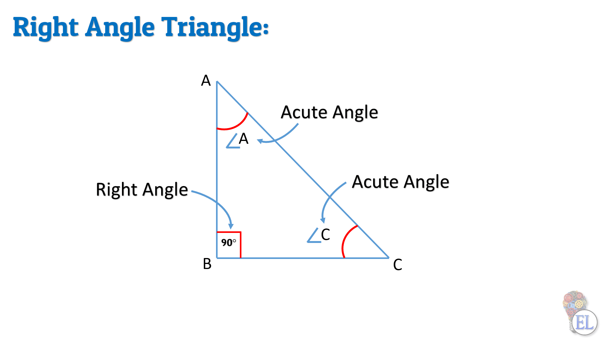 trigonometry-terminology-with-triangle-abc