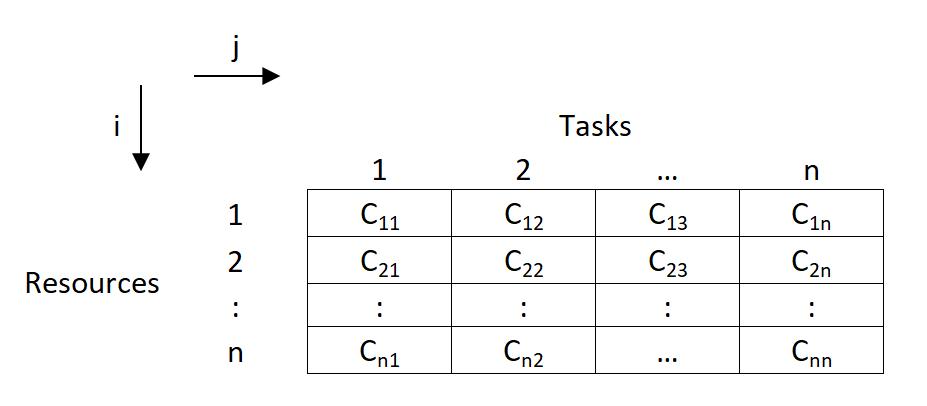 Fig 1-assigment model intro