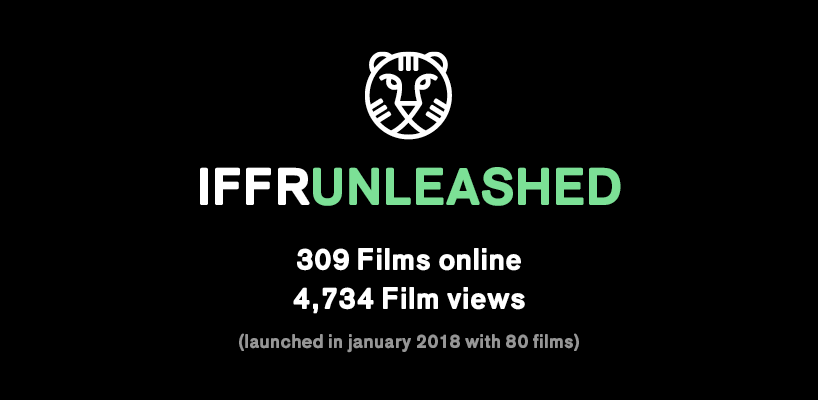Infographic IFFR Unleashed