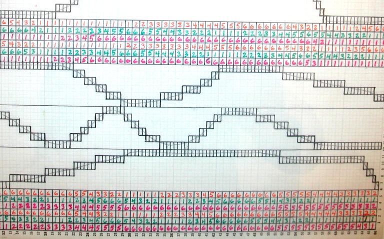 Oscillation Frames