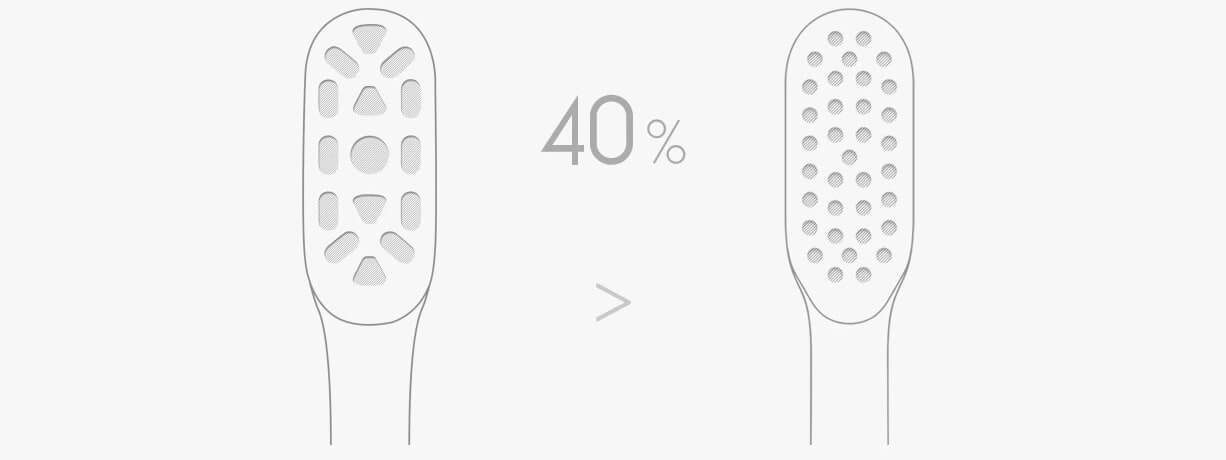 Xiaomi Mi Electric Toothbrush elektromos fogkefe pótfejek - 3db