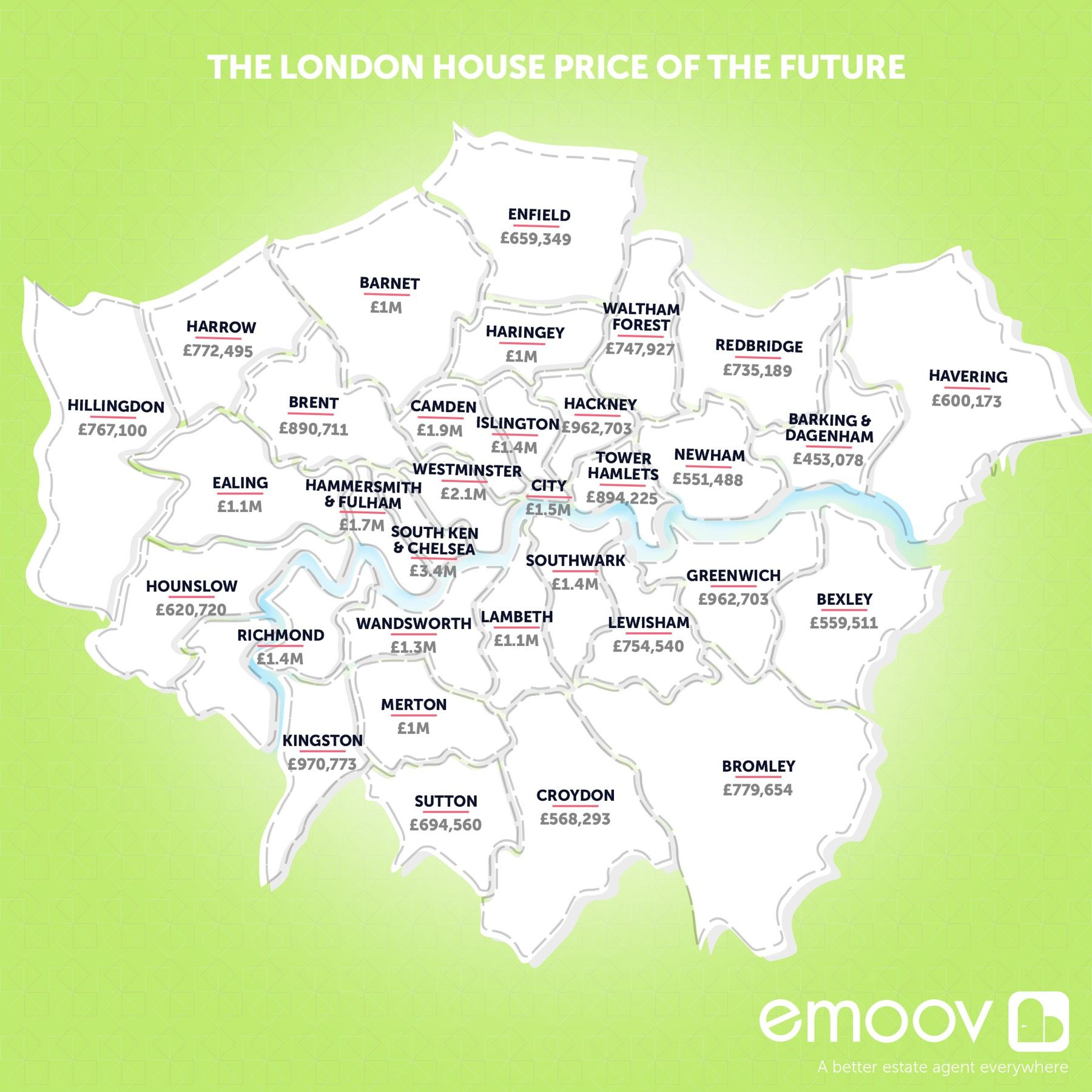 The London House Price of the Future: The cost of getting on the London ladder in 2030