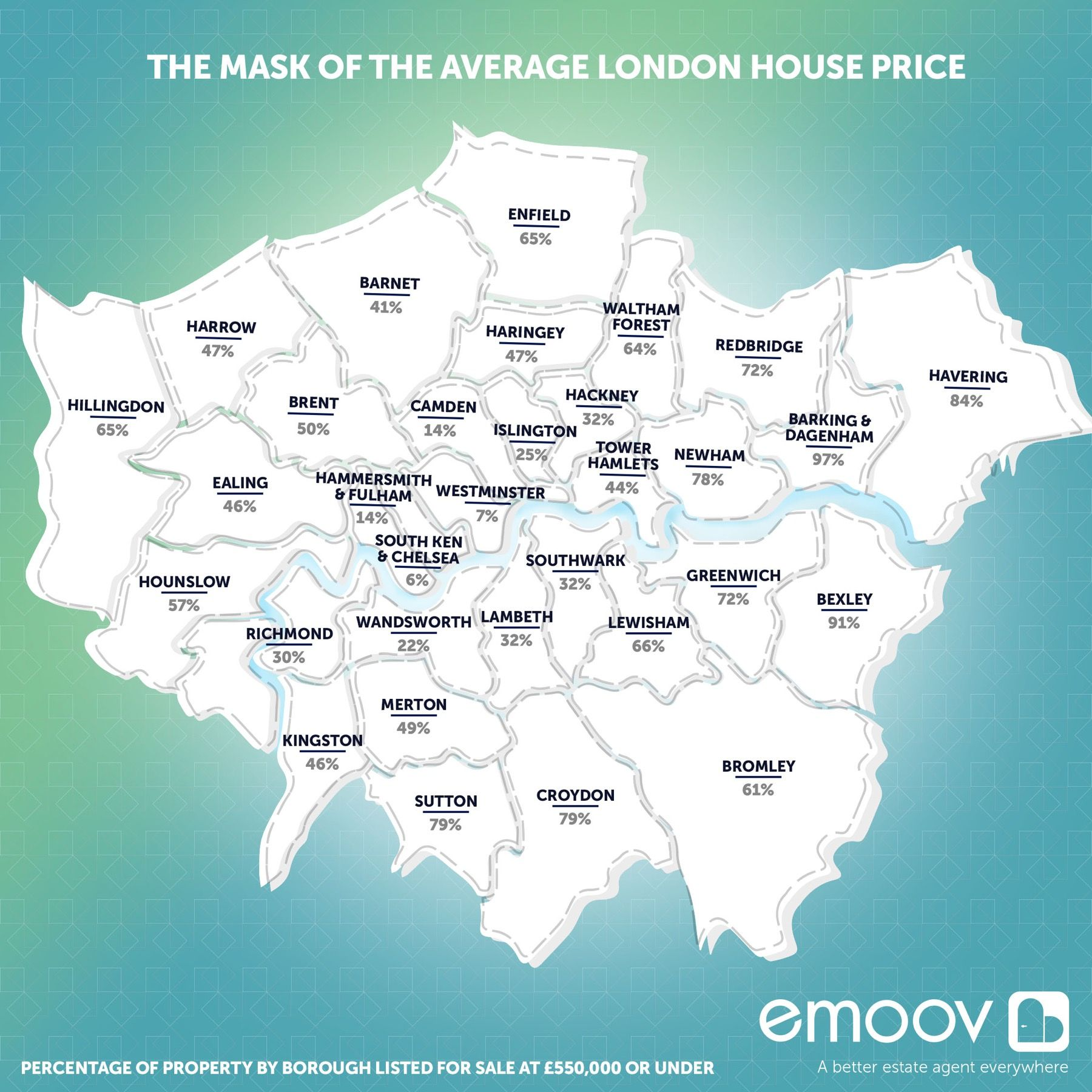 Mask of the Average London House Price