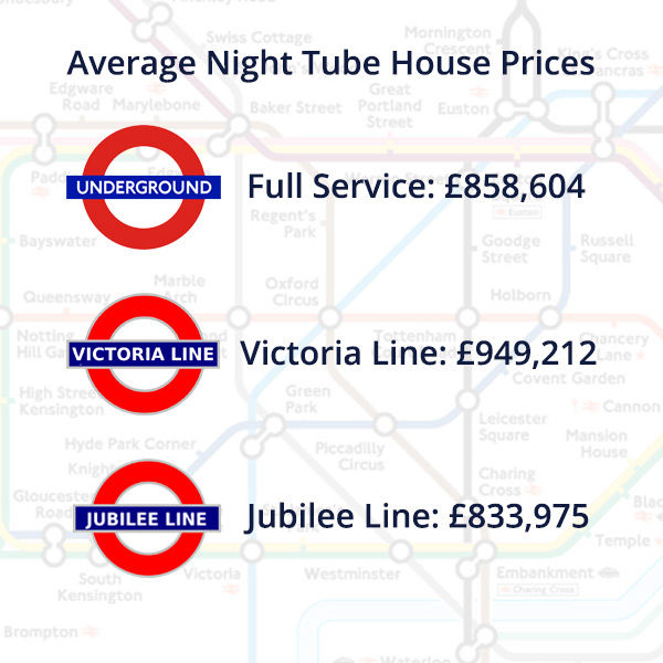 Emoov's Night Tube Property Price Map