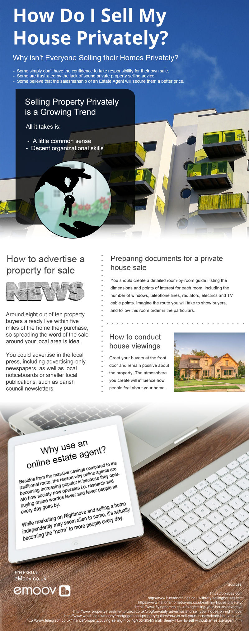 How Do I Sell My House Privately [infographic]