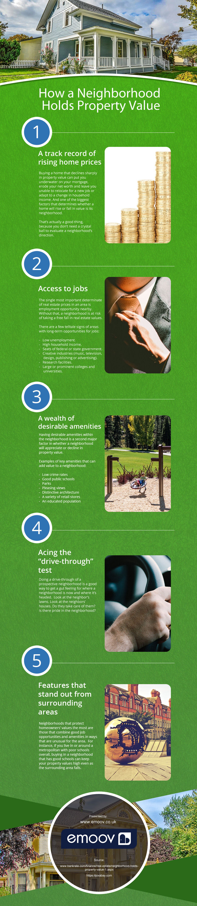 How a Neighborhood Holds Property Value [infographic]