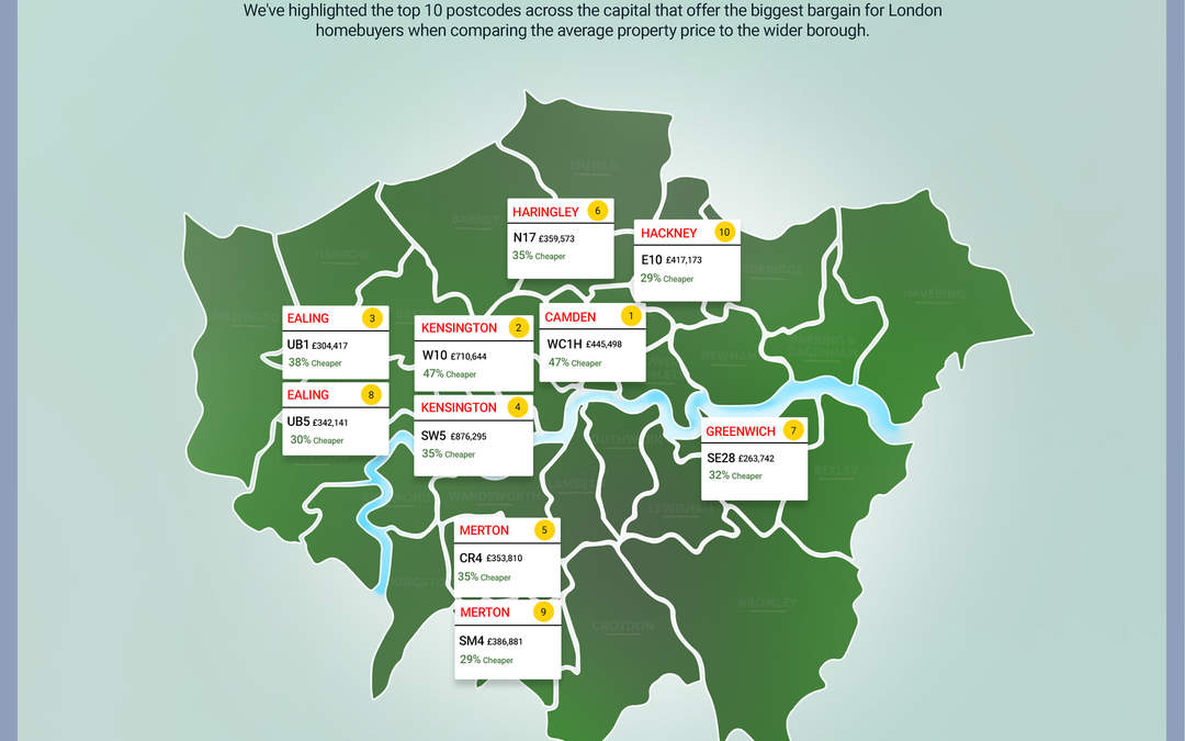 Alternative bargain London postcodes