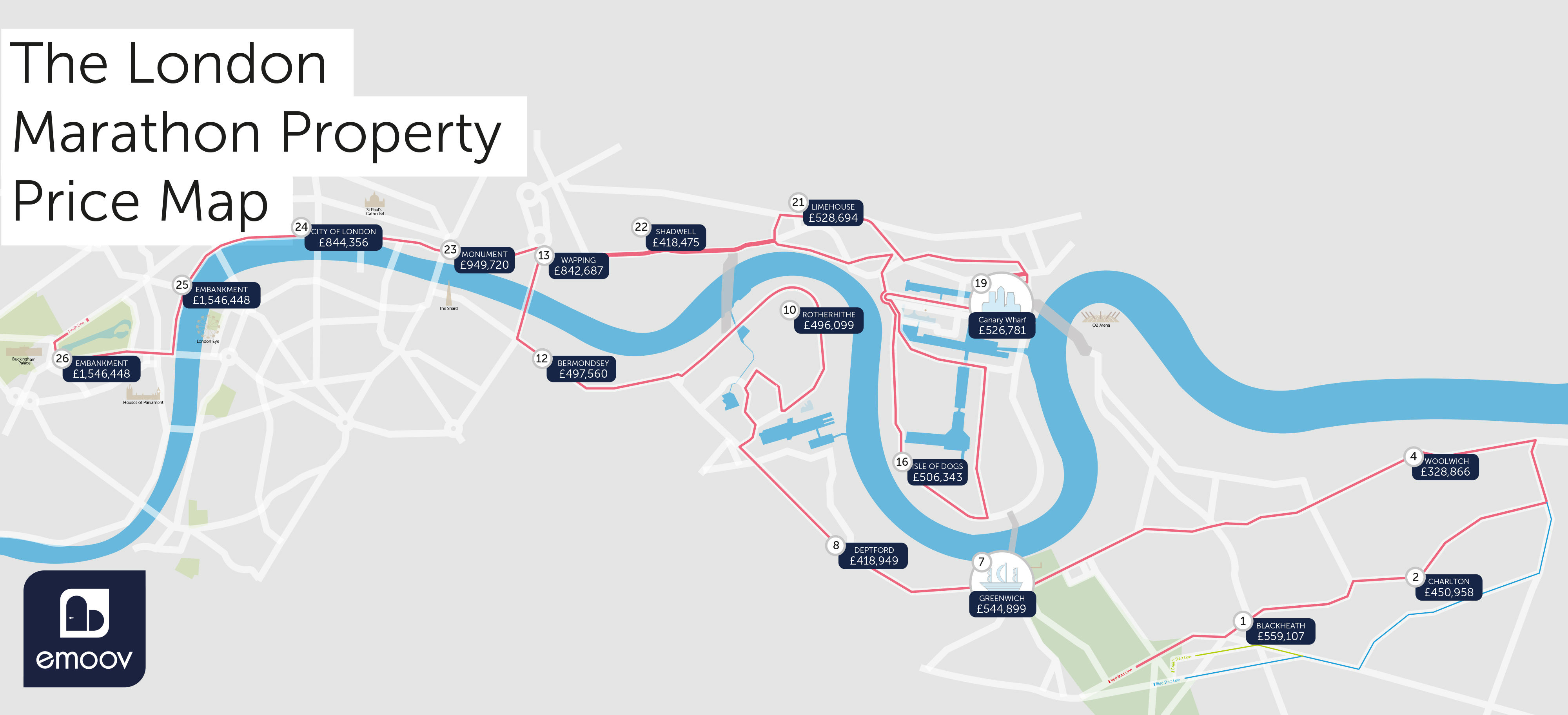London Marathon Property Price Map