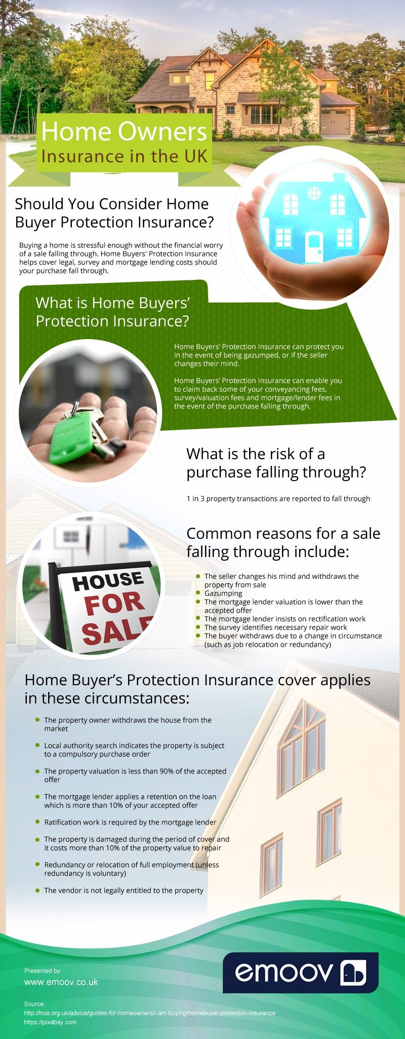 Home Owners Insurance in the UK [infographic]