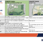 MARSHALL PROPERTIES said that it has closed on the Metacomet Golf Club and will pursue development under the current zoning. Above, left, the initial proposal that would have required rezoning approval. On the right, a proposal of development that would not require rezoning. / COURTESY MARSHALL PROPERTIES INC.