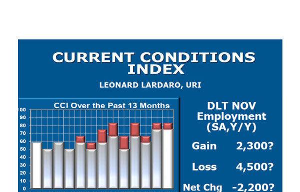 FOR THE SECOND CONSECUTIVE MONTH the Rhode Island economy performed well in November, according to University of Rhode Island economist Leonard Lardaro. / COURTESY LEONARD LARDARO