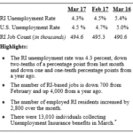 The Rhode Island unemployment rate fell to 4.3 percent in March, the lowest since March 2001, the R.I. Department of Labor and Training said Thursday. /COURTESY DLTRI