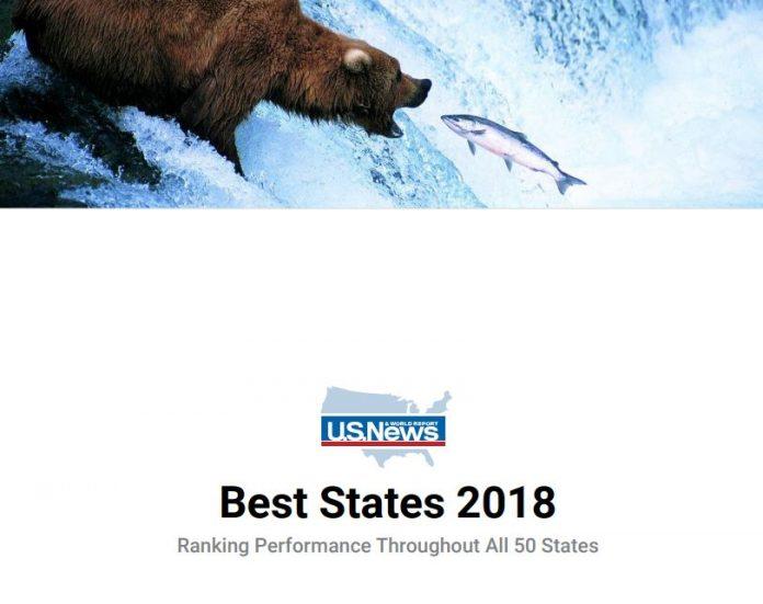 RHODE ISLAND RANKED No. 28 in the U.S. News 2018 Best States rankings. / COURTESY U.S. NEWS