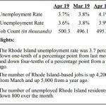 RHODE ISLAND UNEMPLOYMENT declined 0.4 percentage points year over year to 3.7% in April. / COURTESY R.I. DEPARTMENT OF LABOR AND TRAINING