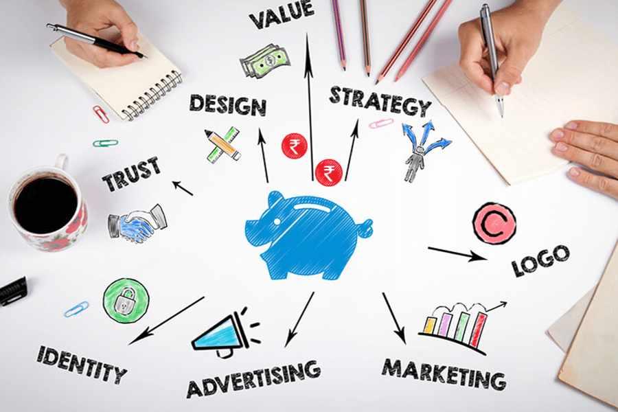 Ultimate Website Marketing Strategy
