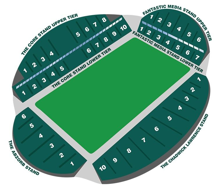 seating plan and map of Johns Smiths Stadium (Huddersfield)