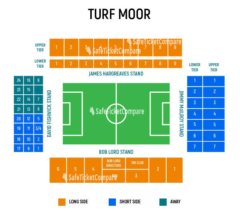 seating plan and map of Turf Moor (Burnley)