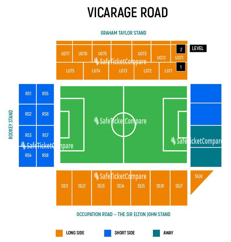 seating plan and map of Vicarage Road (Watford)