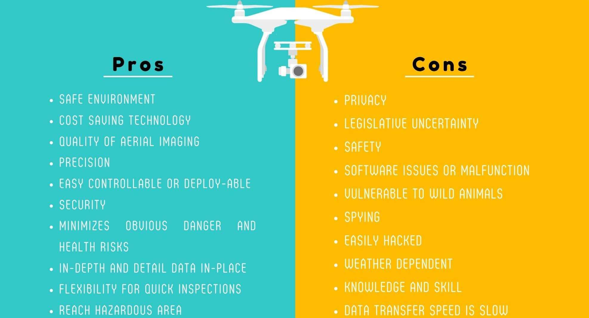 10 major pros and cons of unmanned aerial vehicles | drone service providers in India