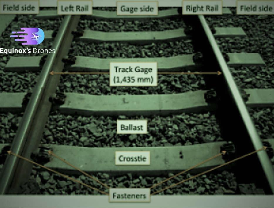 Gauge measurement | railway track monitoring