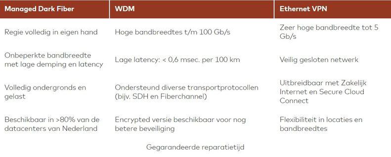 Overzicht infrastructuur.jpg
