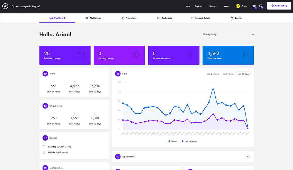 Mylisting User Dashboard