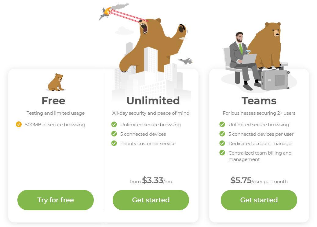 Best VPN services Tunnerbear